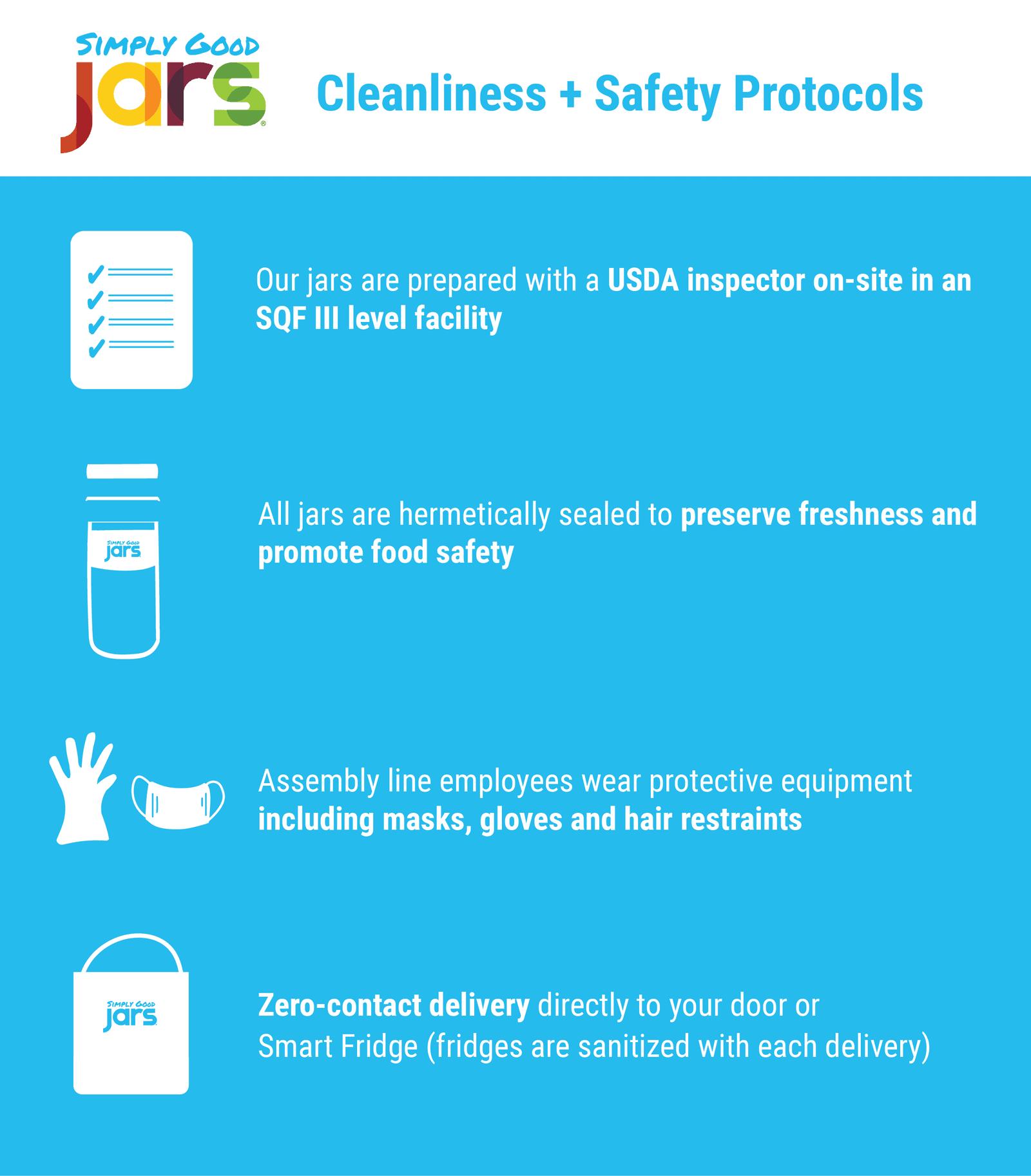 SGJ Health + Safety Standards